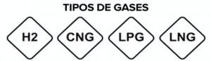 tipos de gases h2 cng lpg lng