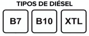 tipos de diesel b7 b10 xtl
