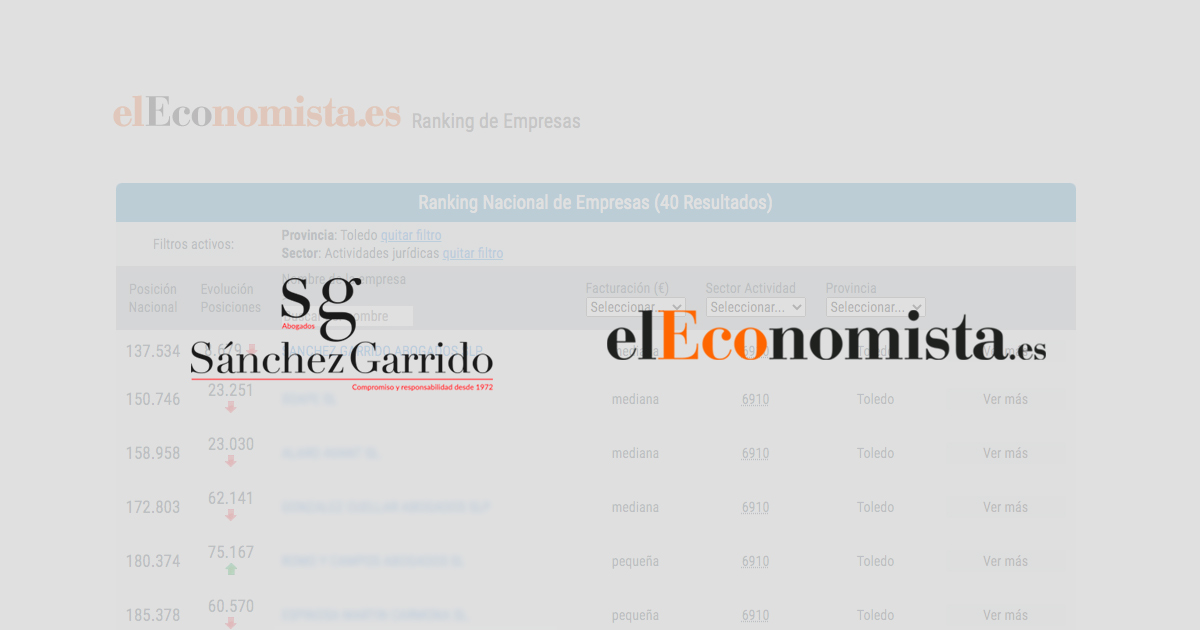 El primer despacho en Toledo y Castilla-La Mancha en volumen de negocio